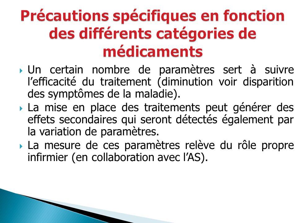 Un certain nombre de paramètres sert à suivre lefficacité du traitement (diminution voir disparition des symptômes de la maladie). La mise en place de