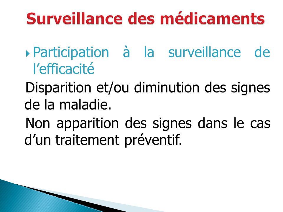 Participation à la surveillance de lefficacité Disparition et/ou diminution des signes de la maladie. Non apparition des signes dans le cas dun traite