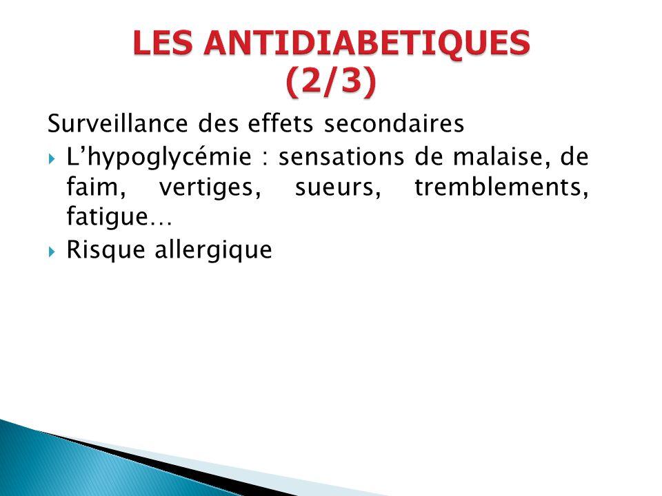 Surveillance des effets secondaires Lhypoglycémie : sensations de malaise, de faim, vertiges, sueurs, tremblements, fatigue… Risque allergique