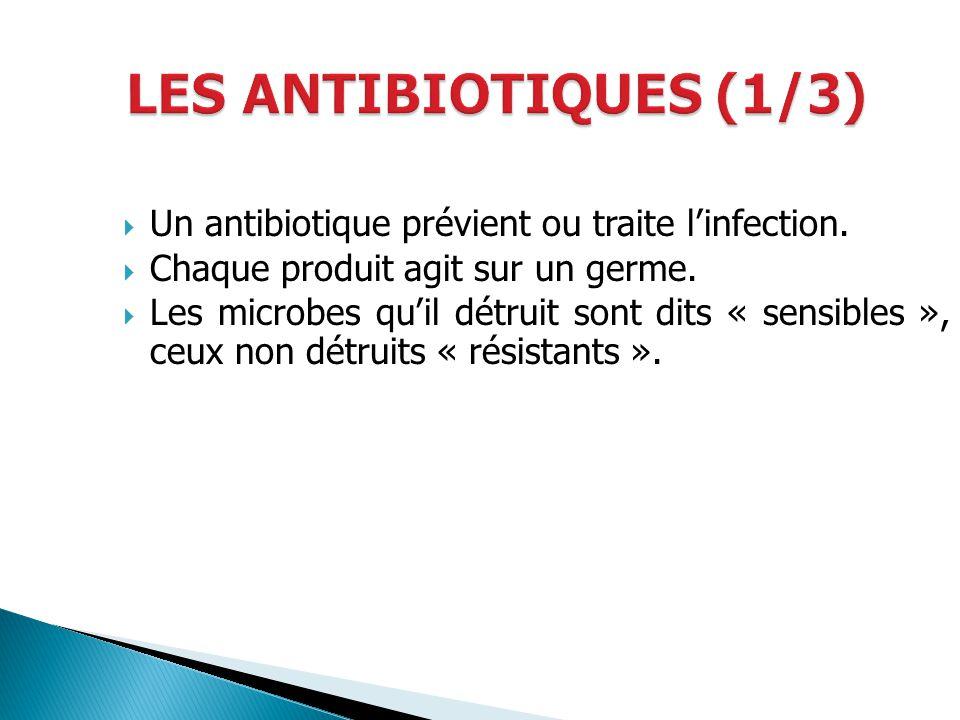 Un antibiotique prévient ou traite linfection. Chaque produit agit sur un germe. Les microbes quil détruit sont dits « sensibles », ceux non détruits