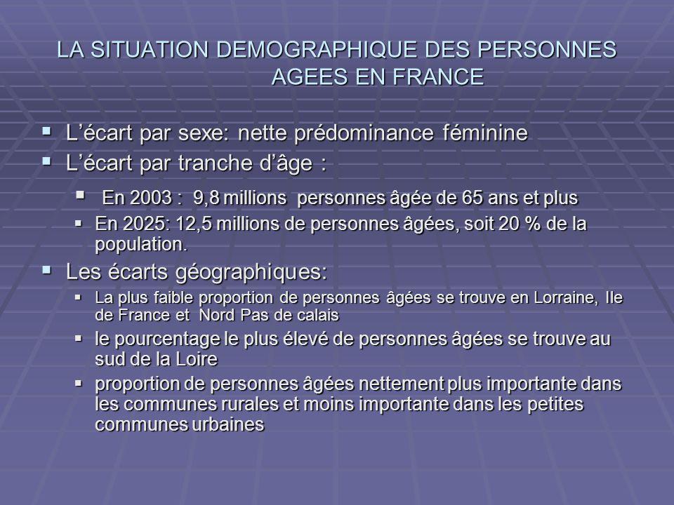 LA SITUATION DEMOGRAPHIQUE DES PERSONNES AGEES EN FRANCE Lécart par sexe: nette prédominance féminine Lécart par sexe: nette prédominance féminine Léc