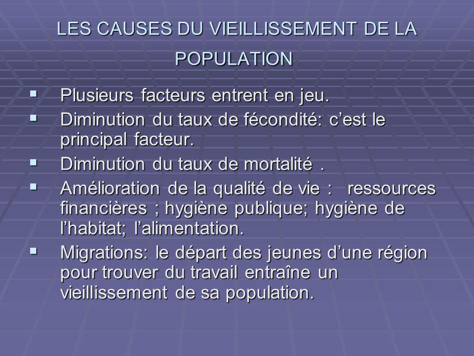 LES CAUSES DU VIEILLISSEMENT DE LA POPULATION LES CAUSES DU VIEILLISSEMENT DE LA POPULATION Plusieurs facteurs entrent en jeu. Plusieurs facteurs entr