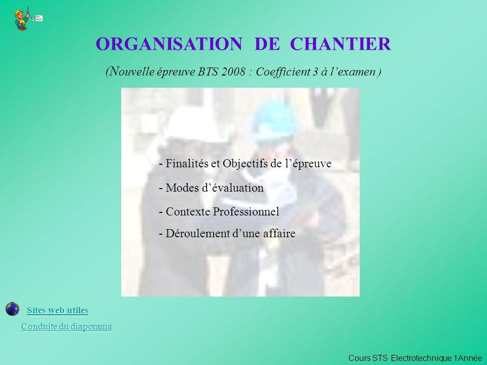 ORGANISATION DE CHANTIER (N ouvelle épreuve BTS 2008 : Coefficient 3 à lexamen ) - Contexte Professionnel - Finalités et Objectifs de lépreuve - Modes