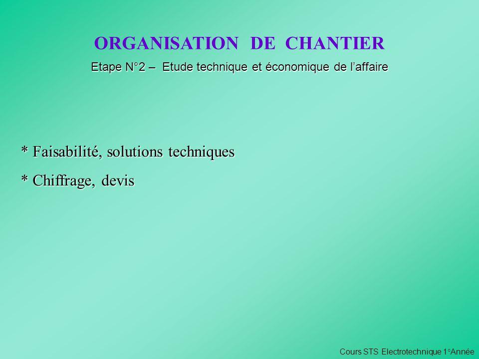 ORGANISATION DE CHANTIER Etape N°2 – Etude technique et économique de laffaire Cours STS Electrotechnique 1°Année * Faisabilité, solutions techniques