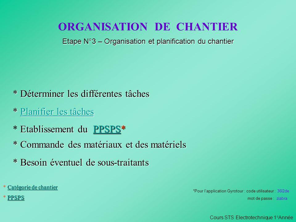 ORGANISATION DE CHANTIER Etape N°3 – Organisation et planification du chantier Cours STS Electrotechnique 1°Année * Déterminer les différentes tâches