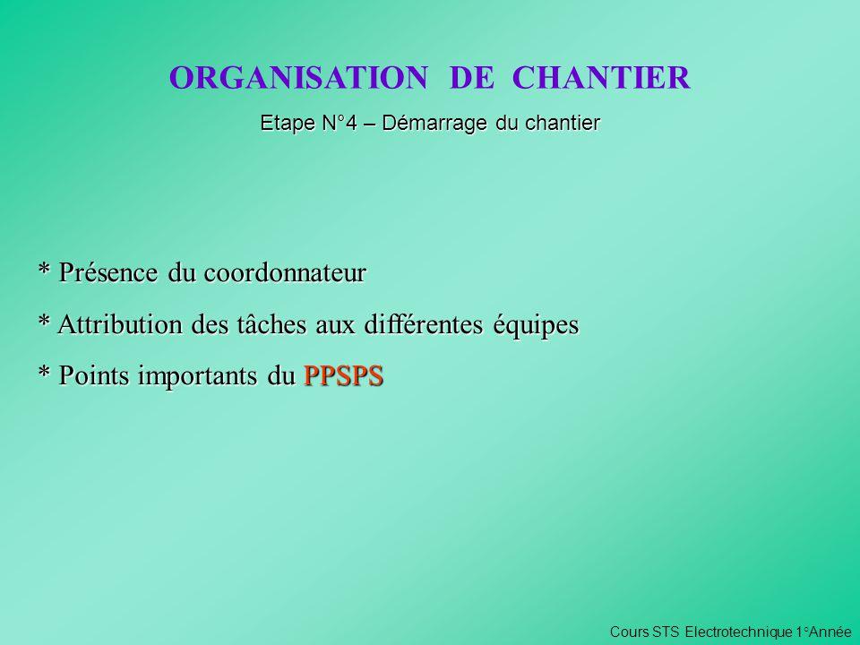 Cours STS Electrotechnique 1°Année ORGANISATION DE CHANTIER Etape N°4 – Démarrage du chantier * Présence du coordonnateur * Attribution des tâches aux