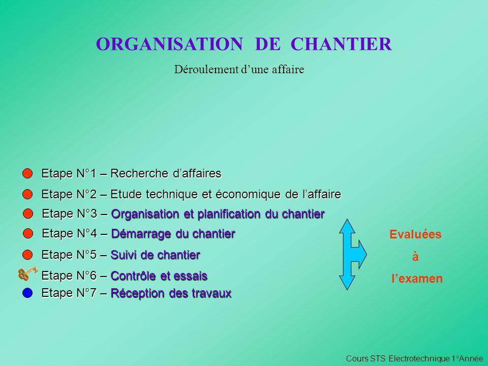 ORGANISATION DE CHANTIER Cours STS Electrotechnique 1°Année Déroulement dune affaire Etape N°2 – Etude technique et économique de laffaire Etape N°2 –