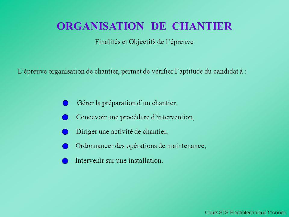ORGANISATION DE CHANTIER Finalités et Objectifs de lépreuve Lépreuve organisation de chantier, permet de vérifier laptitude du candidat à : Gérer la p