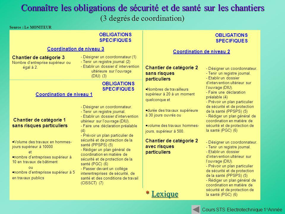 Connaître les obligations de sécurité et de santé sur les chantiers OBLIGATIONS SPECIFIQUES Coordination de niveau 3 Chantier de catégorie 3 Nombre d'
