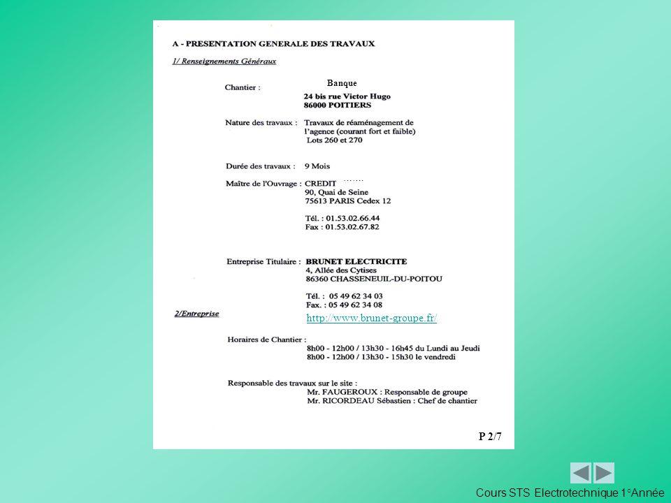 Cours STS Electrotechnique 1°Année P 2/7 Banque ……. http://www.brunet-groupe.fr/