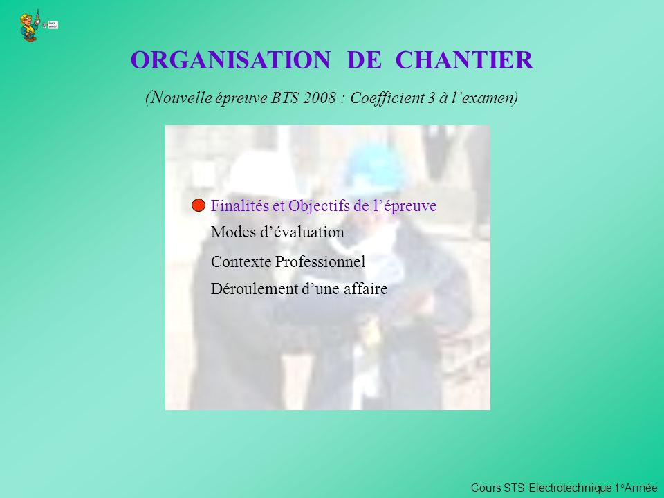 ORGANISATION DE CHANTIER (N ouvelle épreuve BTS 2008 : Coefficient 3 à lexamen) Contexte Professionnel Modes dévaluation Finalités et Objectifs de lép