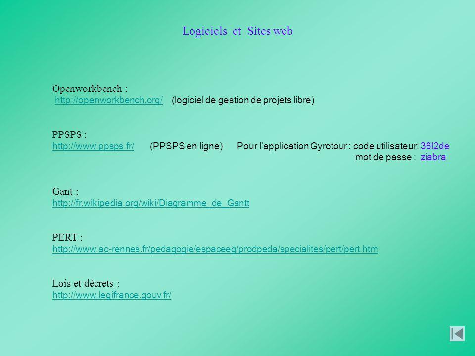 Logiciels et Sites web Openworkbench : http://openworkbench.org/ (logiciel de gestion de projets libre)http://openworkbench.org/ PPSPS : http://www.pp