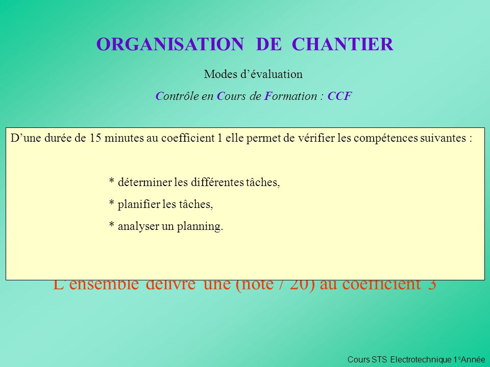 ORGANISATION DE CHANTIER (N ouvelle épreuve BTS 2008 : Coefficient 3 à lexamen) Contexte Professionnel Finalités et Objectifs de lépreuve Modes dévaluation Déroulement dune affaire Cours STS Electrotechnique 1°Année