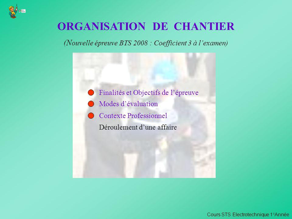 ORGANISATION DE CHANTIER (N ouvelle épreuve BTS 2008 : Coefficient 3 à lexamen) Cours STS Electrotechnique 1°Année Contexte Professionnel Finalités et