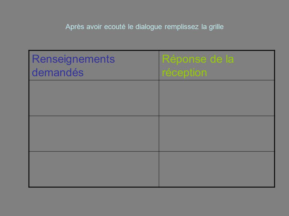 Deuxième dialogue Réception – Allô, Hôtel du Lac, bonjour .