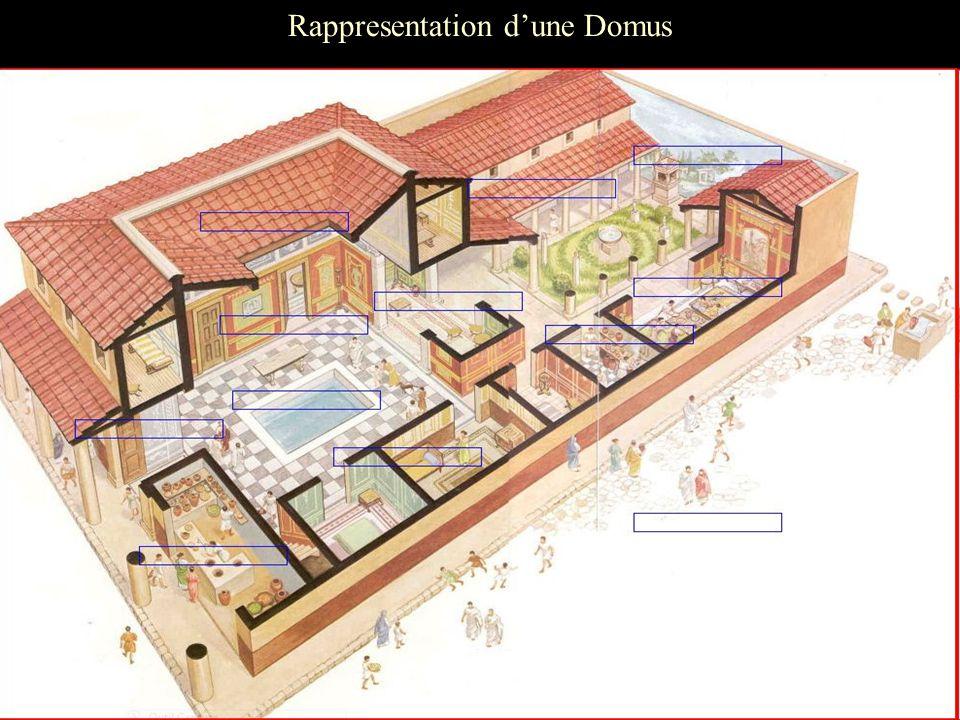 Rappresentation dune Domus