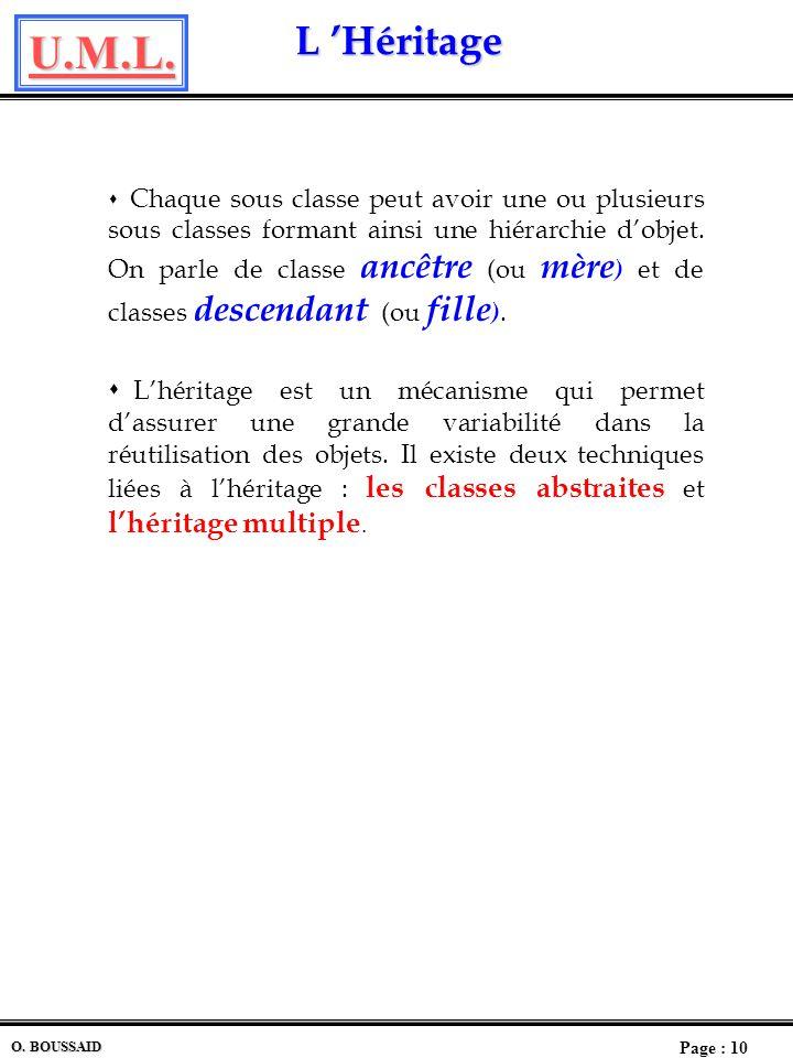 U.M.L. Page : 9 O. BOUSSAID L Héritage L Héritage Lobjet Etudiant-Elu a les propriétés (attributs et méthodes) de lobjet Etudiant mais en plus possède