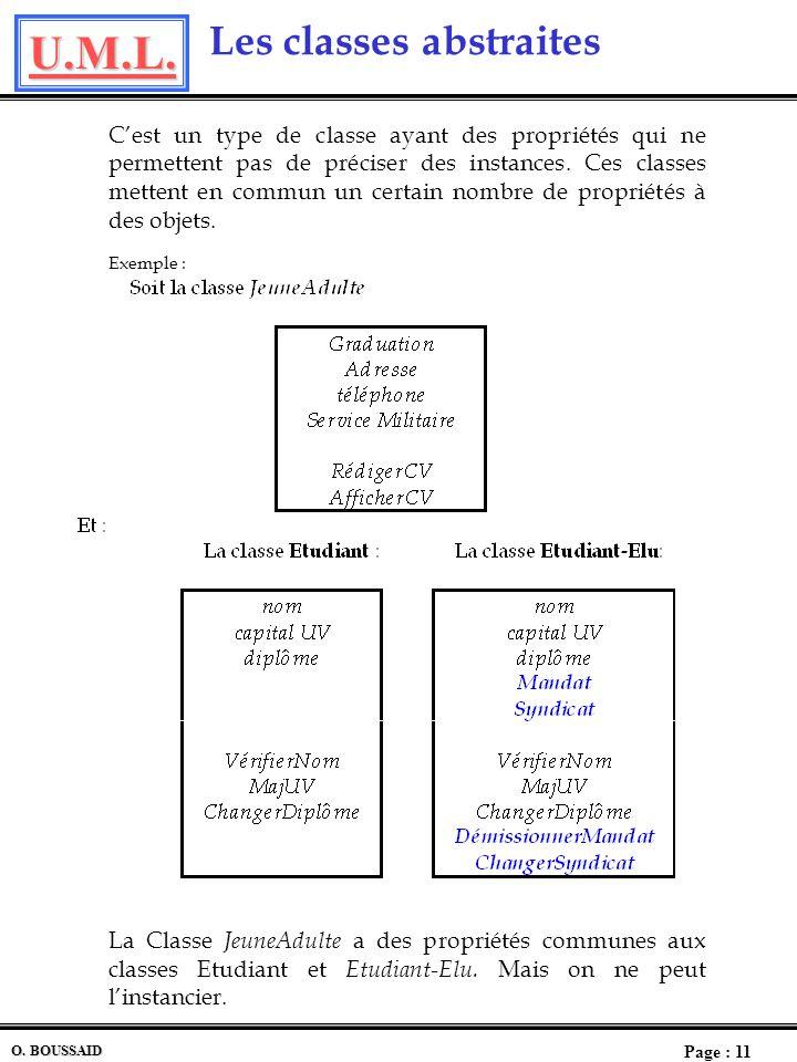 U.M.L. Page : 10 O. BOUSSAID L Héritage L Héritage s Chaque sous classe peut avoir une ou plusieurs sous classes formant ainsi une hiérarchie dobjet.