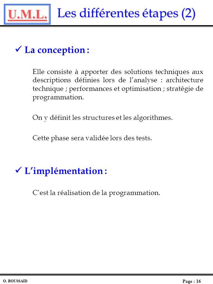 U.M.L. Page : 15 O. BOUSSAID Les différentes étapes (1) Les différentes étapes (1) Expression des besoins :... Spécification : Ce que le système doit