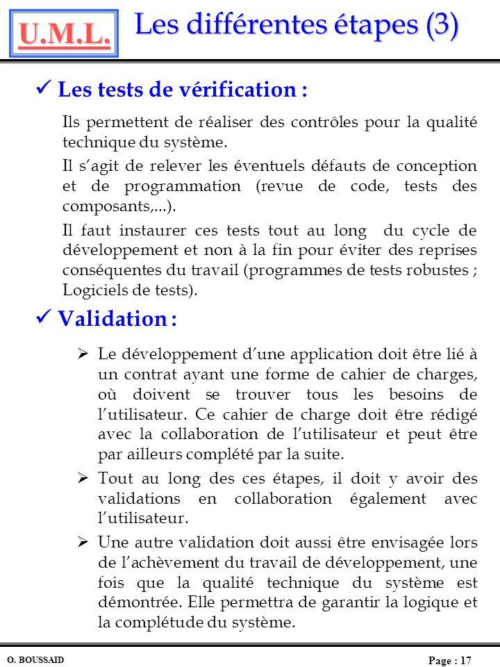 U.M.L. Page : 16 O. BOUSSAID Les différentes étapes (2) Les différentes étapes (2) La conception : Elle consiste à apporter des solutions techniques a