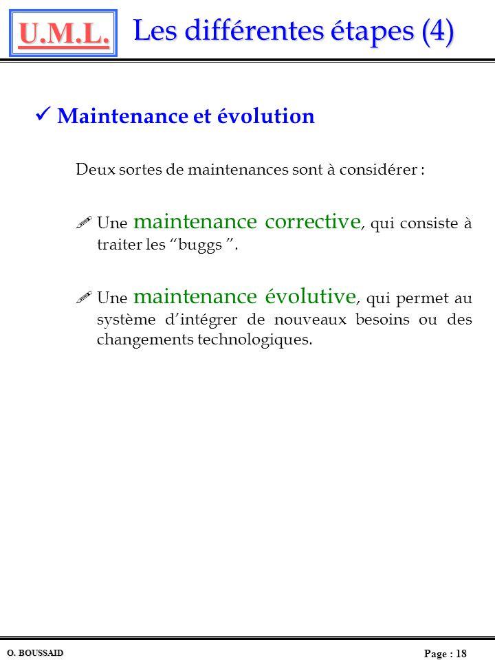 U.M.L. Page : 17 O. BOUSSAID Les différentes étapes (3) Les différentes étapes (3) Les tests de vérification : Ils permettent de réaliser des contrôle