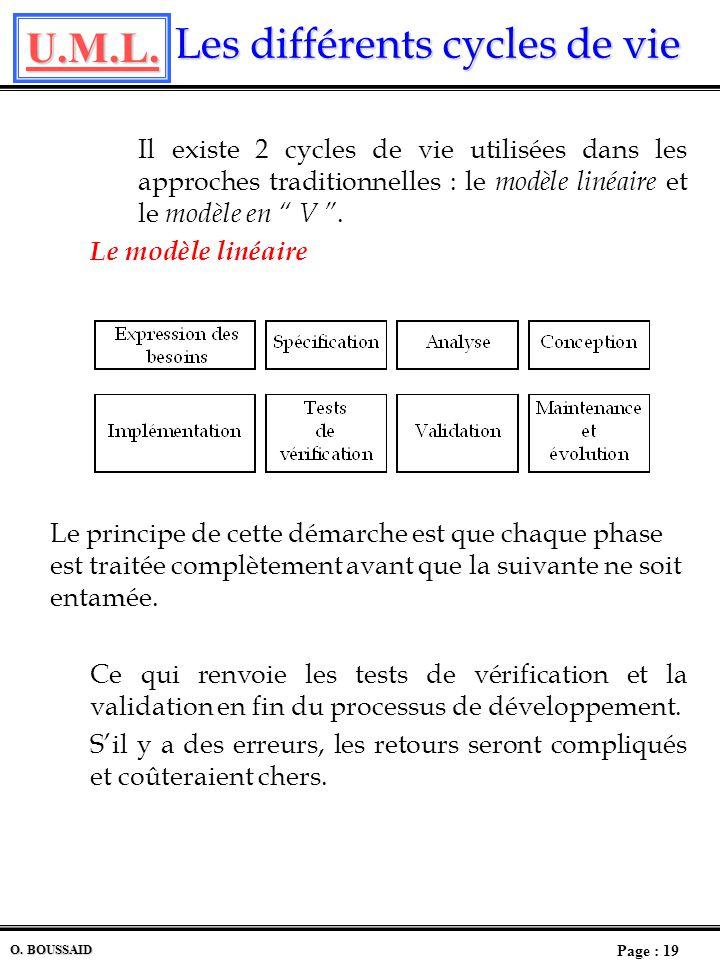 U.M.L. Page : 18 O. BOUSSAID Les différentes étapes (4) Les différentes étapes (4) Maintenance et évolution Deux sortes de maintenances sont à considé