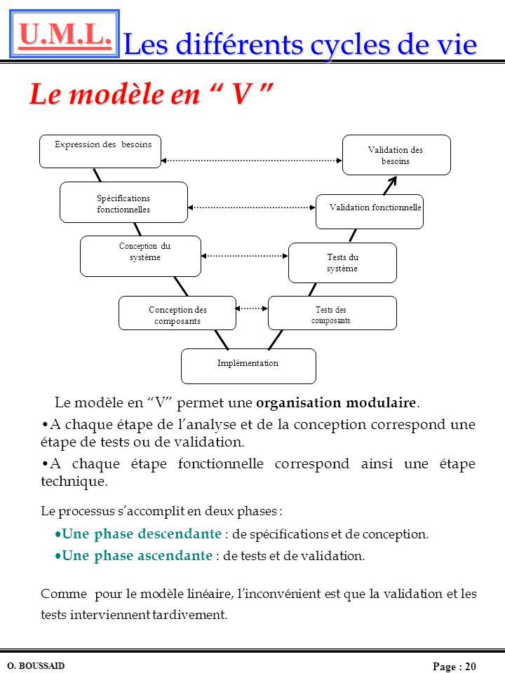 U.M.L. Page : 19 O. BOUSSAID Les différents cycles de vie Les différents cycles de vie Le principe de cette démarche est que chaque phase est traitée