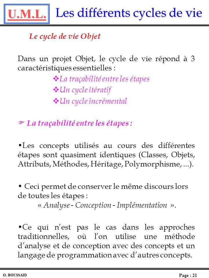 U.M.L. Page : 20 O. BOUSSAID Les différents cycles de vie Les différents cycles de vie Le modèle en V permet une organisation modulaire. A chaque étap
