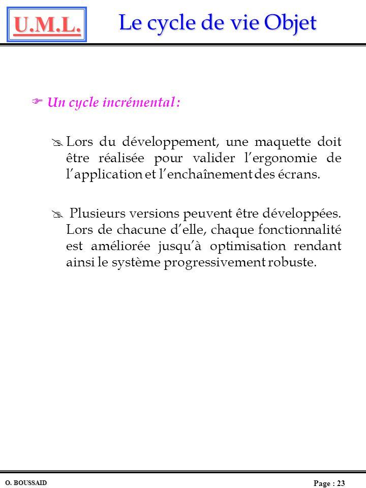 U.M.L. Page : 22 O. BOUSSAID Le cycle de vie Objet Le cycle de vie Objet Un cycle itératif : Expression des besoins Spécifications fonctionnelles Conc