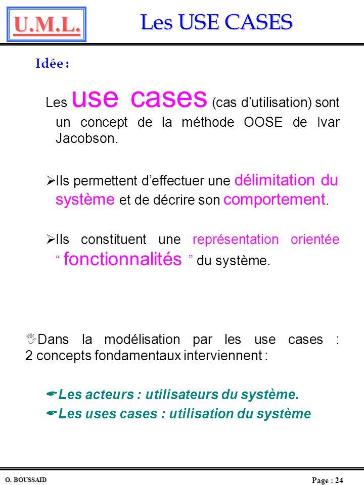 U.M.L. Page : 23 O. BOUSSAID Le cycle de vie Objet Le cycle de vie Objet Un cycle incrémental : Lors du développement, une maquette doit être réalisée