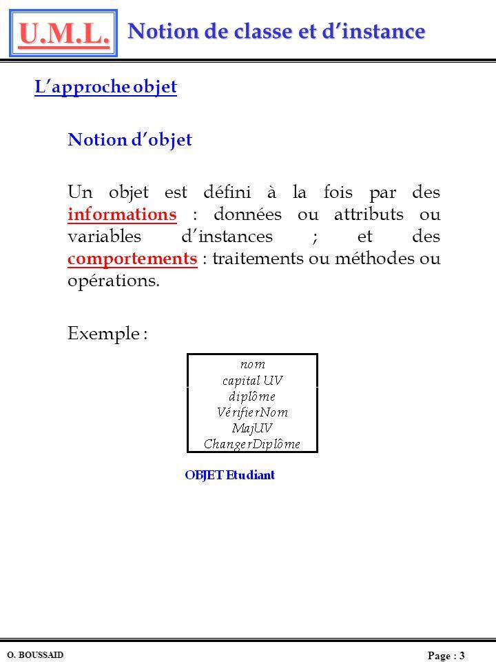 U.M.L.Page : 43 O. BOUSSAID Héritage simple ou multiple (1) Lhéritage peut être simple (c.a.d.