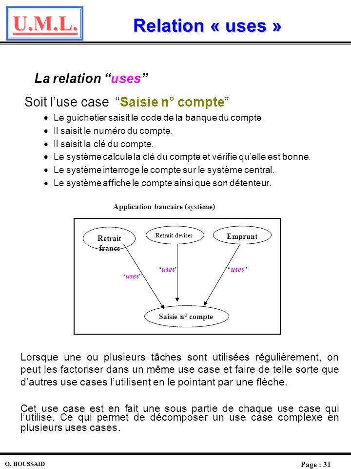 U.M.L. Page : 30 O. BOUSSAID Relation « extends » La relation extends Un ou plusieurs use cases peuvent hériter des caractéristiques dun autre use cas