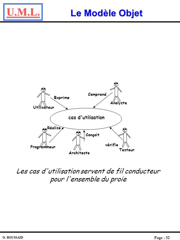 U.M.L. Page : 31 O. BOUSSAID Relation « uses » La relation uses Soit luse case Saisie n° compte Le guichetier saisit le code de la banque du compte. I