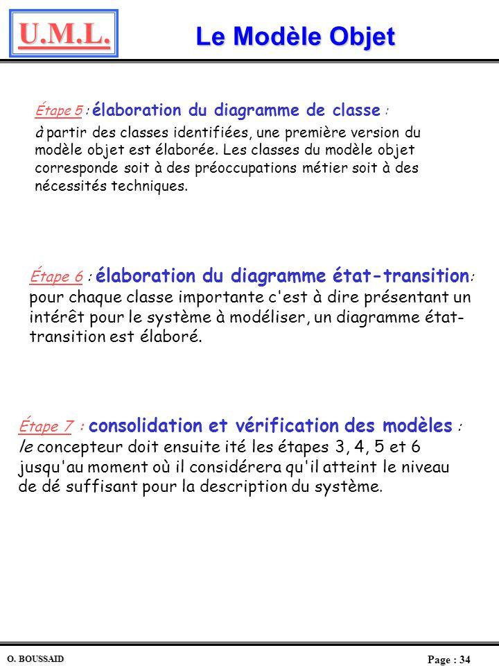 U.M.L. Page : 33 O. BOUSSAID Le Modèle Objet DÉMARCHE D'APPLICATION D'UML Nous proposons de suivre une démarche structurée en sept étapes. Étape 4 : i