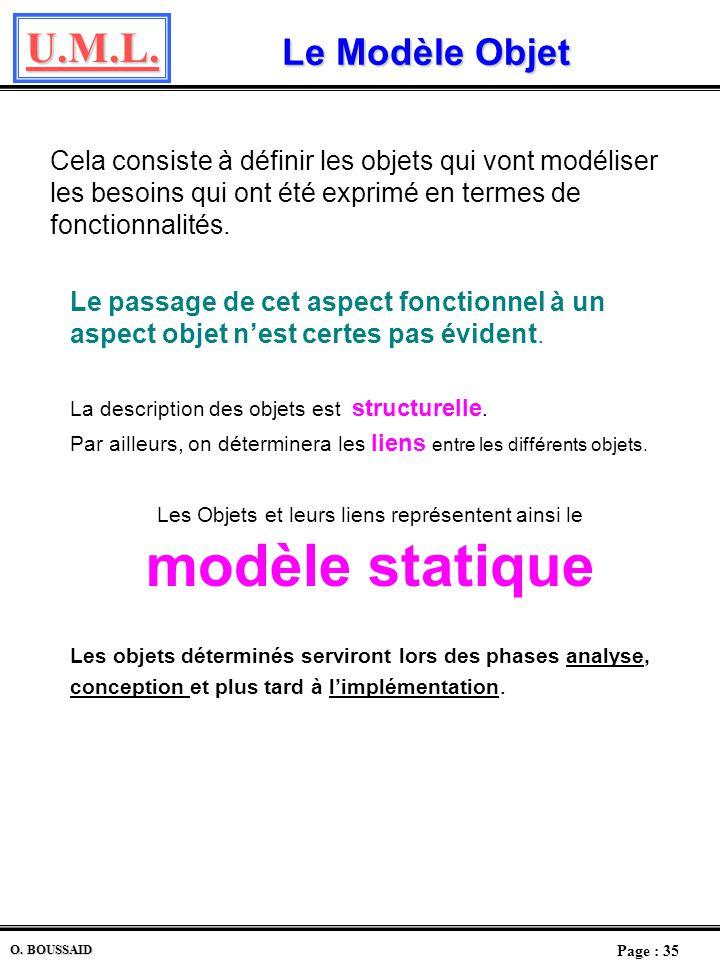 U.M.L. Page : 34 O. BOUSSAID Le Modèle Objet Étape 5 : élaboration du diagramme de classe : à partir des classes identifiées, une première version du