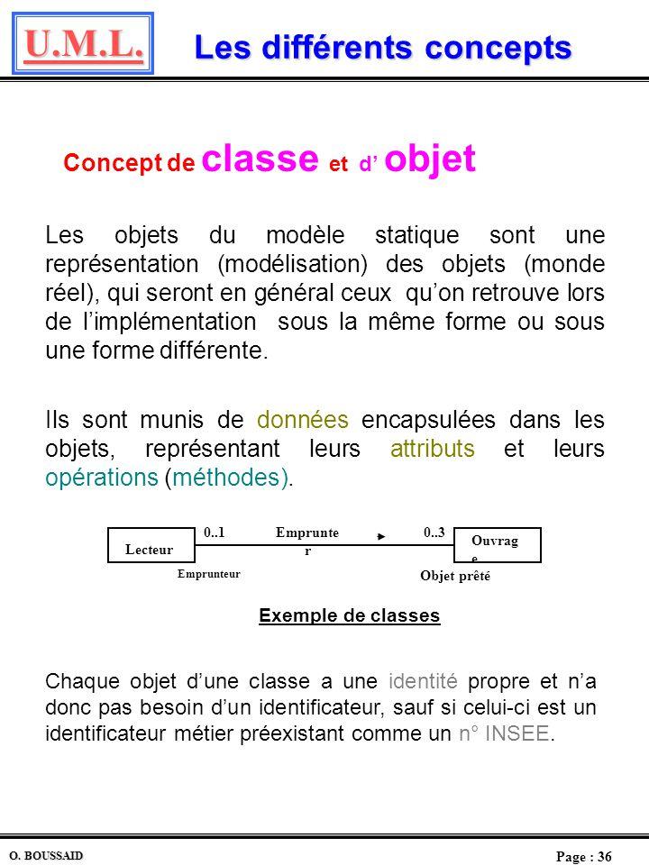 U.M.L. Page : 35 O. BOUSSAID Le Modèle Objet Cela consiste à définir les objets qui vont modéliser les besoins qui ont été exprimé en termes de foncti