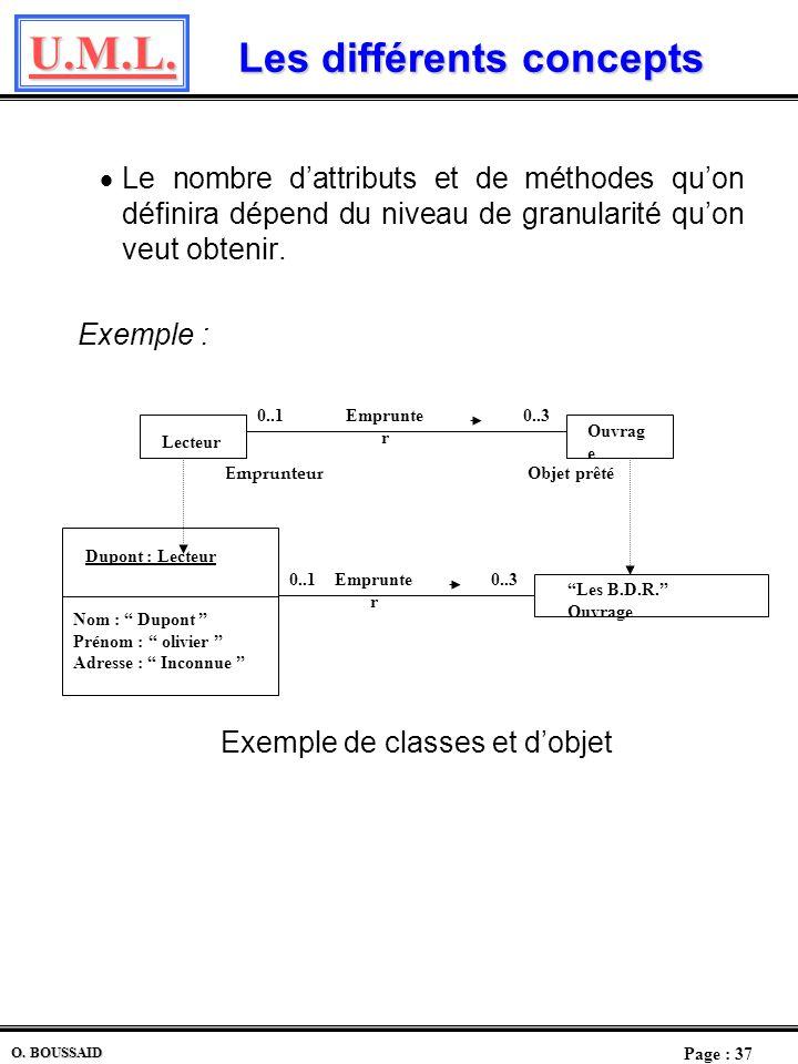 U.M.L. Page : 36 O. BOUSSAID Les différents concepts Concept de classe et d objet Les objets du modèle statique sont une représentation (modélisation)