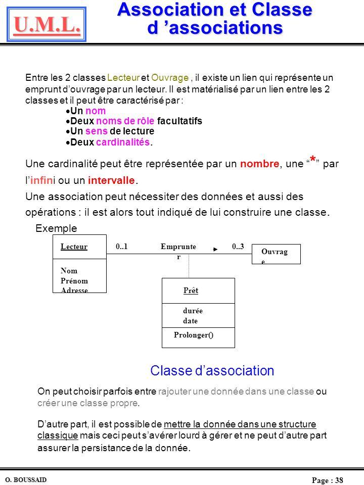 U.M.L. Page : 37 O. BOUSSAID Les différents concepts Le nombre dattributs et de méthodes quon définira dépend du niveau de granularité quon veut obten