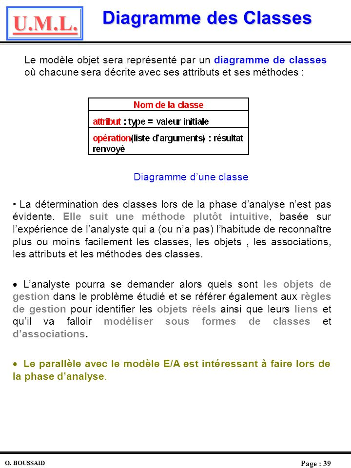 U.M.L. Page : 38 O. BOUSSAID Association et Classe d associations Entre les 2 classes Lecteur et Ouvrage, il existe un lien qui représente un emprunt