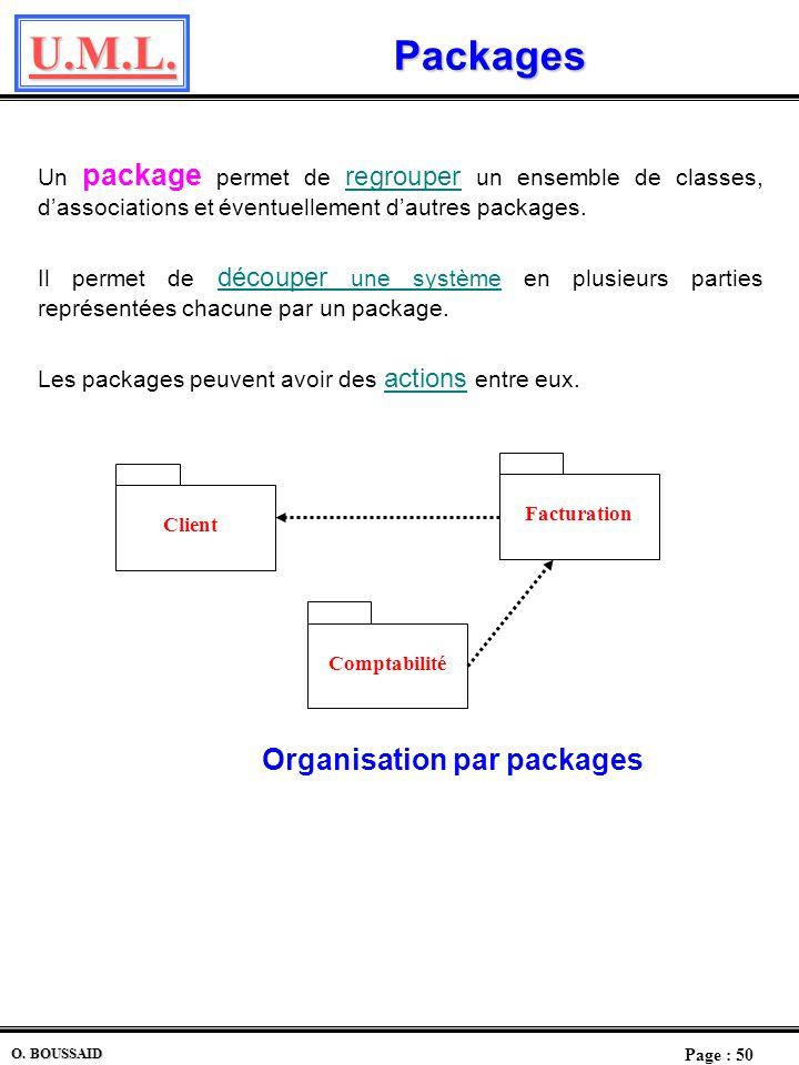 U.M.L. Page : 49 O. BOUSSAID Interfaces Une interface est une classe qui ne peut contenir que des opérations. Elle ne véhicule que la sémantique de se