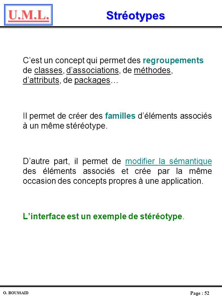 U.M.L. Page : 51 O. BOUSSAID Packages (2) Contenu dun package Une classe peut apparaître dans différents packages (avec le même nom). On y trouve même