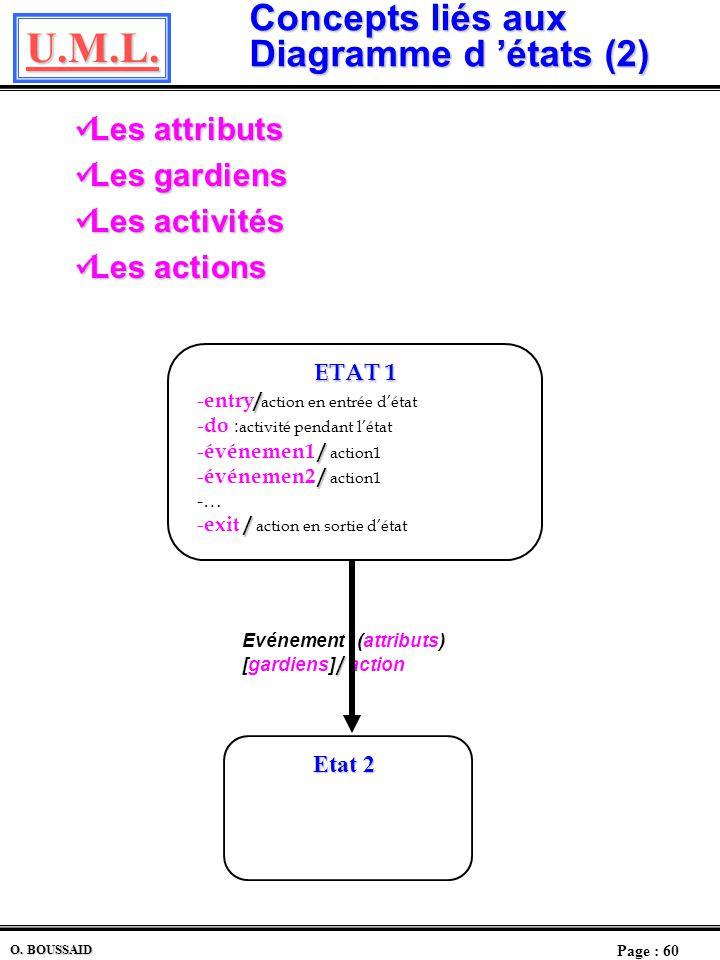 U.M.L. Page : 59 O. BOUSSAID Concepts liés aux Diagramme d états Les attributs Les attributs Ceux sont des paramètres portés par des événements. Ils s