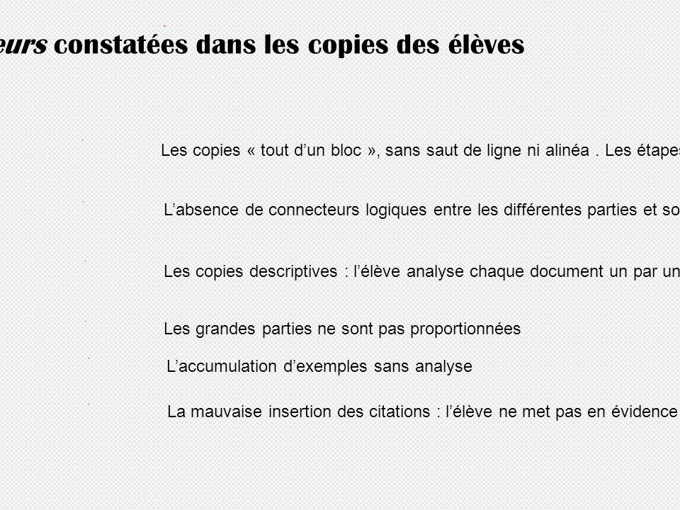 Principales erreurs constatées dans les copies des élèves Les copies « tout dun bloc », sans saut de ligne ni alinéa. Les étapes de la réflexion ne so