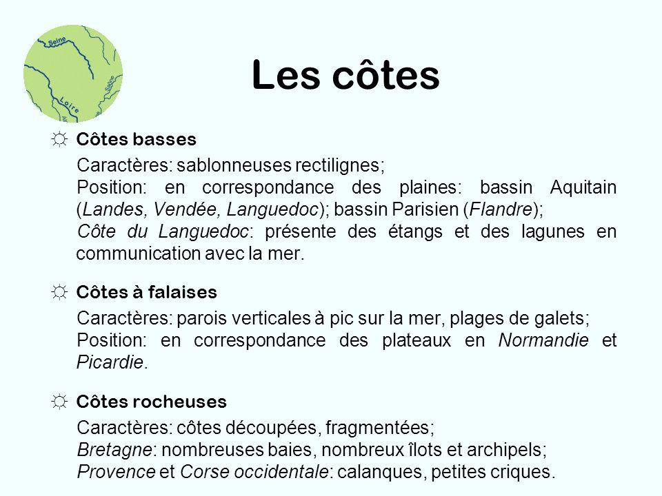 Les côtes Côtes basses Caractères: sablonneuses rectilignes; Position: en correspondance des plaines: bassin Aquitain (Landes, Vendée, Languedoc); bas