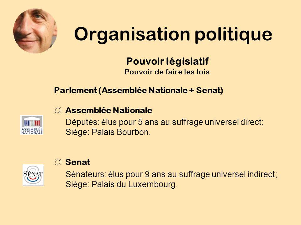 Organisation politique Pouvoir législatif Pouvoir de faire les lois Parlement (Assemblée Nationale + Senat) Assemblée Nationale Députés: élus pour 5 a