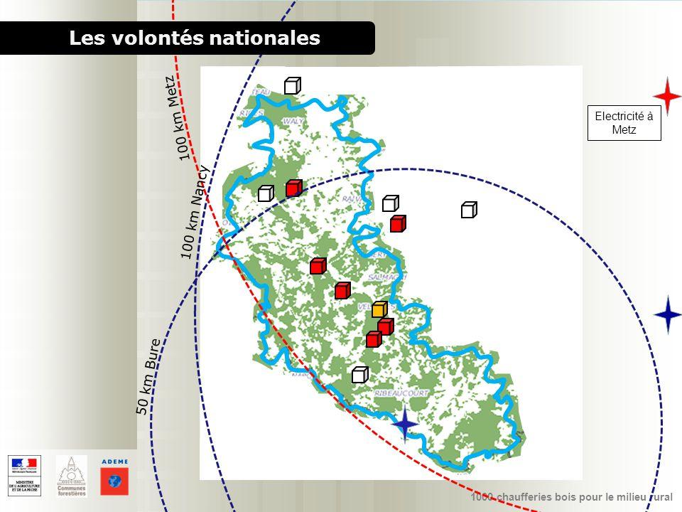 1000 chaufferies bois pour le milieu rural Electricité à Metz Les volontés nationales 100 km Nancy 50 km Bure 100 km Metz