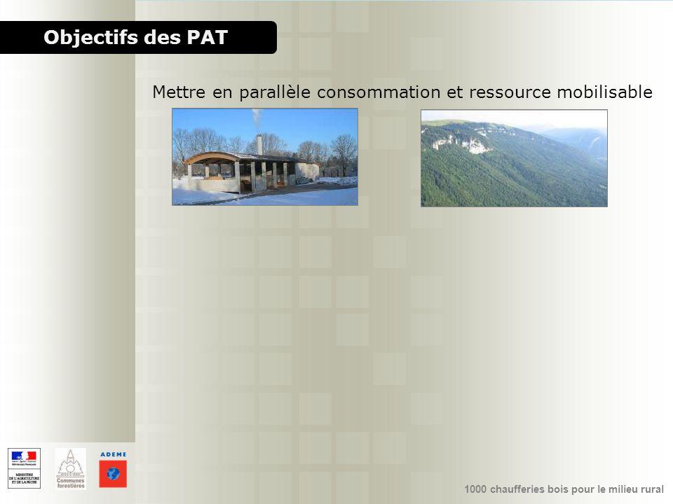 1000 chaufferies bois pour le milieu rural Mettre en parallèle consommation et ressource mobilisable Objectifs des PAT