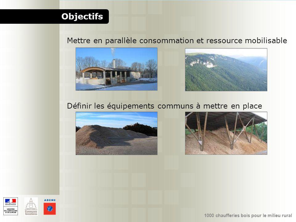 1000 chaufferies bois pour le milieu rural Définir les équipements communs à mettre en place Mettre en parallèle consommation et ressource mobilisable