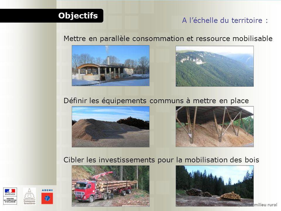 1000 chaufferies bois pour le milieu rural A léchelle du territoire : Définir les équipements communs à mettre en place Cibler les investissements pou