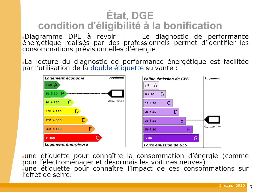 3 mars 2010 7 État, DGE condition d'éligibilité à la bonification Diagramme DPE à revoir ! Le diagnostic de performance énergétique réalisés par des p